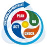 Title: Vole PDCA - Description: An iterative four-step management method used in business for the control and continuous improvement of processes and products